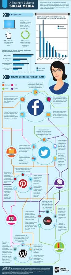 teacher-social-media